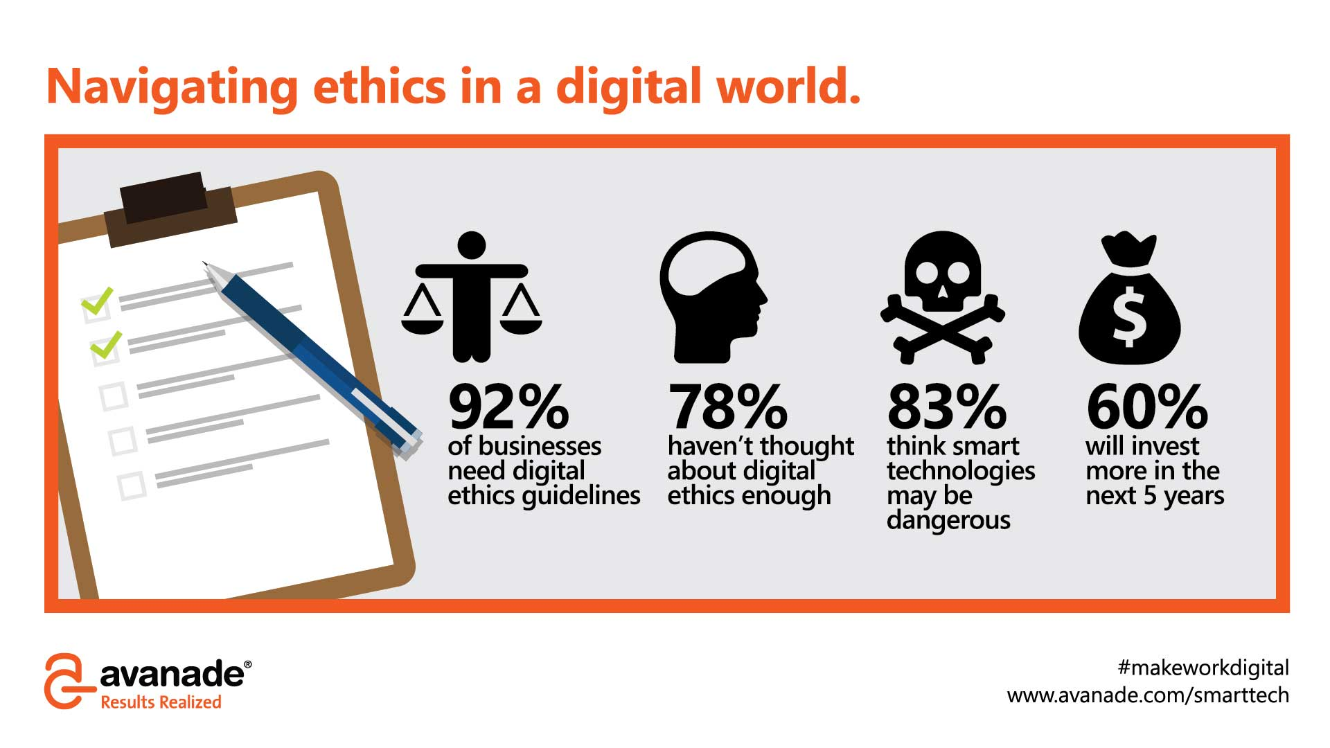 ethics in a digital world