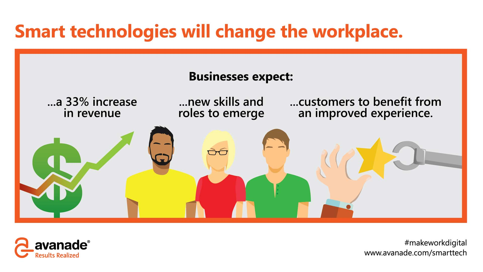 smart technologies in the workplace
